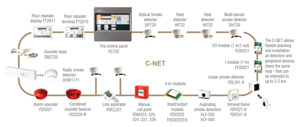 Wiring Diagram For Fire Alarm System Addressable Fire Alarm System